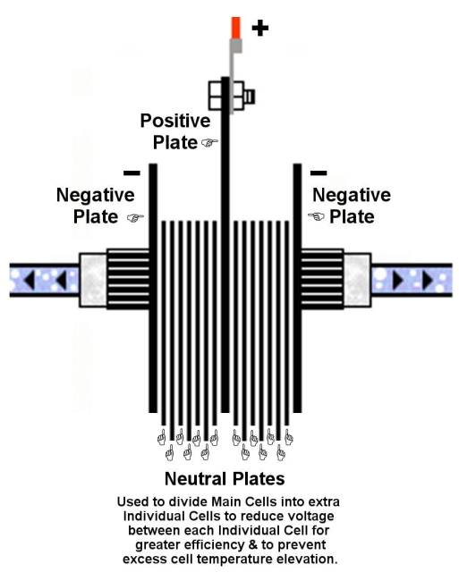 Hydrogen Generator: Hydrogen Generator Diagram on